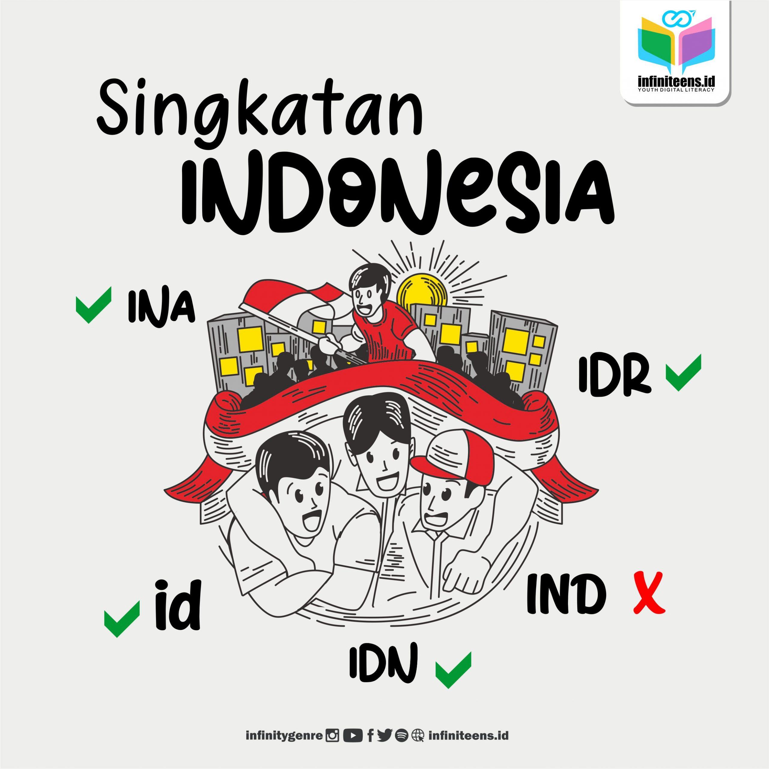 INDONESIA, Singkatan INA-IDN-ID-IDR Gimana Penggunaannya?