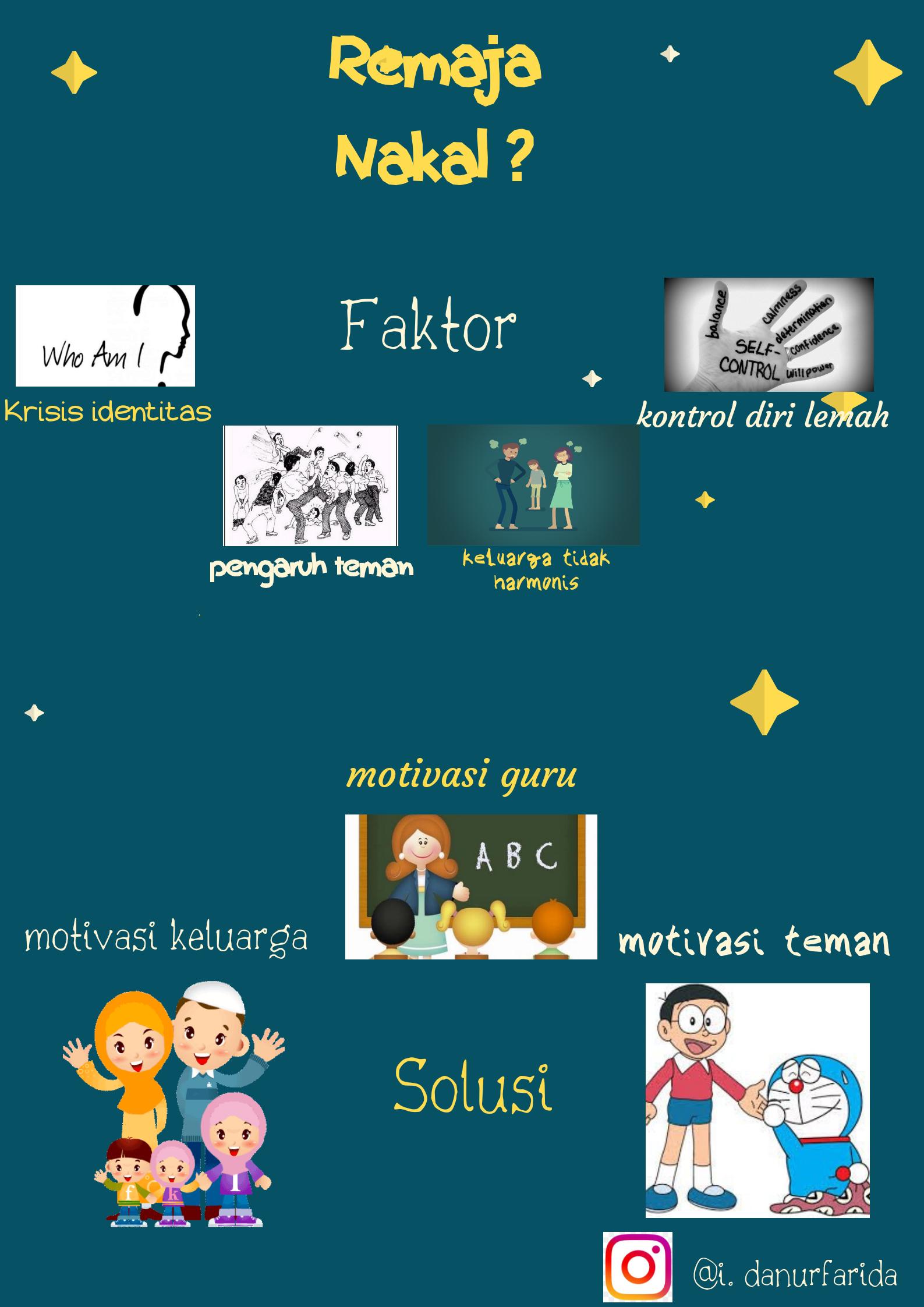Kenakalan Remaja: Faktor & Solusi